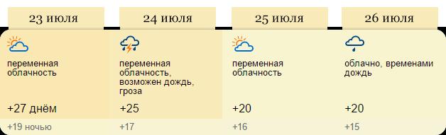 Погода на неделю выставки Агро Омск